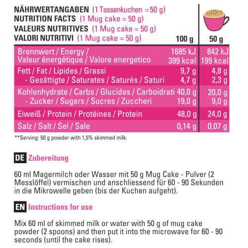 Protein Mug Cake 3
