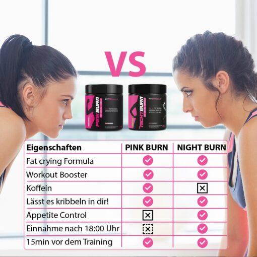 Pink Burn (2 In 1 Fatburner & Booster) 2